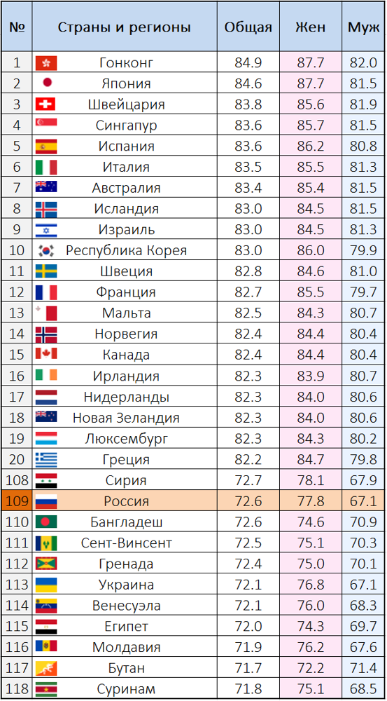 Рейтинг 200 городов по отношению доходов и стоимости жизни