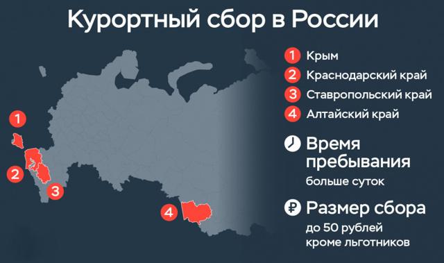 В России начали взимать курортный сбор
