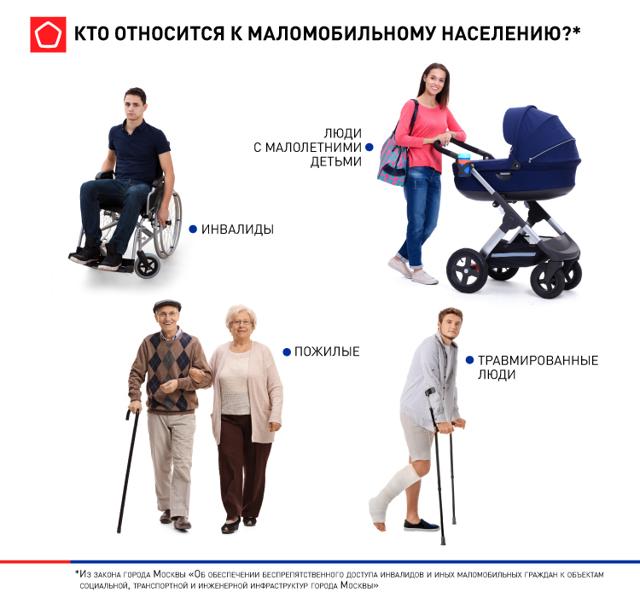 Треть новостроек Москвы не были оборудованы для инвалидов