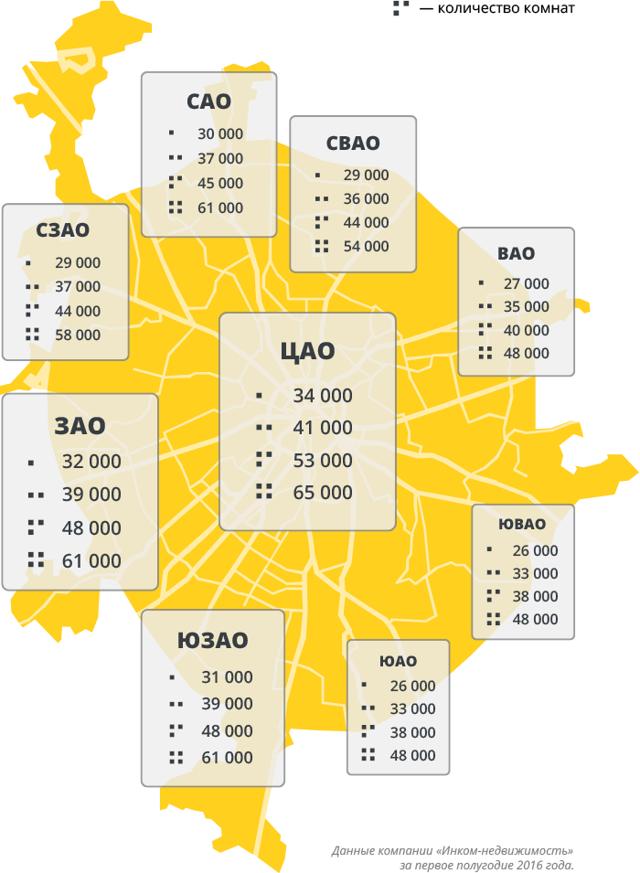 Аренда самой дешевой квартиры в Москве стоит 23 тысячи в месяц