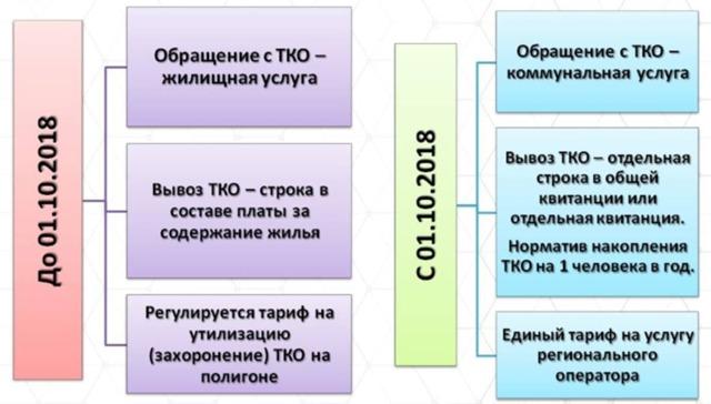 В коммунальные счета включат графу об антитеррористической защите