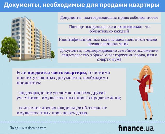 Можно ли сейчас продать квартиру на Украине?