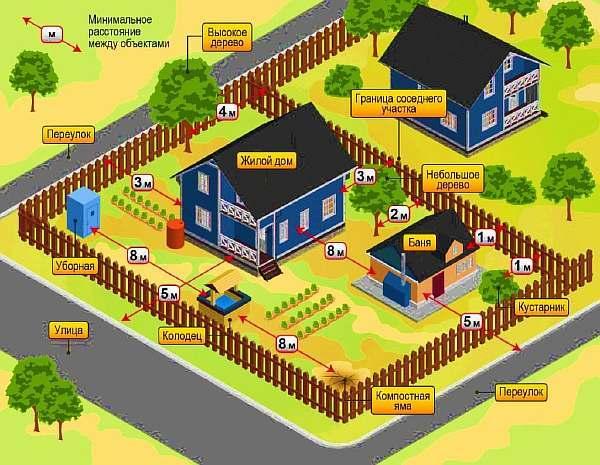 Построили дом за пределами пятна застройки – что делать?