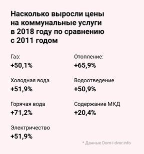 В Москве снизят налоги для владельцев апартаментов