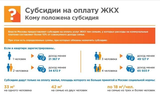 Госдума: на оплату ЖКХ должно уходить не более 15% семейного дохода