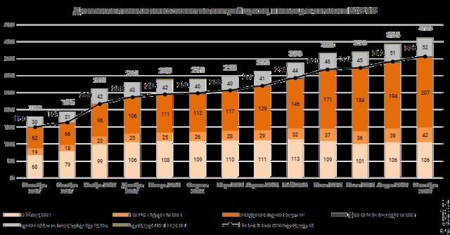В России увеличилось количество банкротств среди застройщиков
