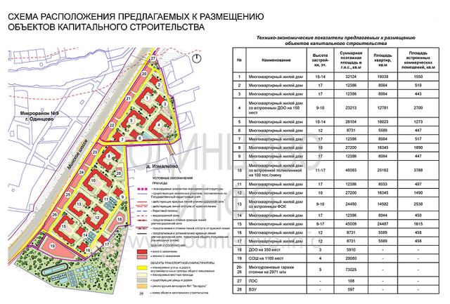 «Химки Групп» построит жилой комплекс в Ватутинках